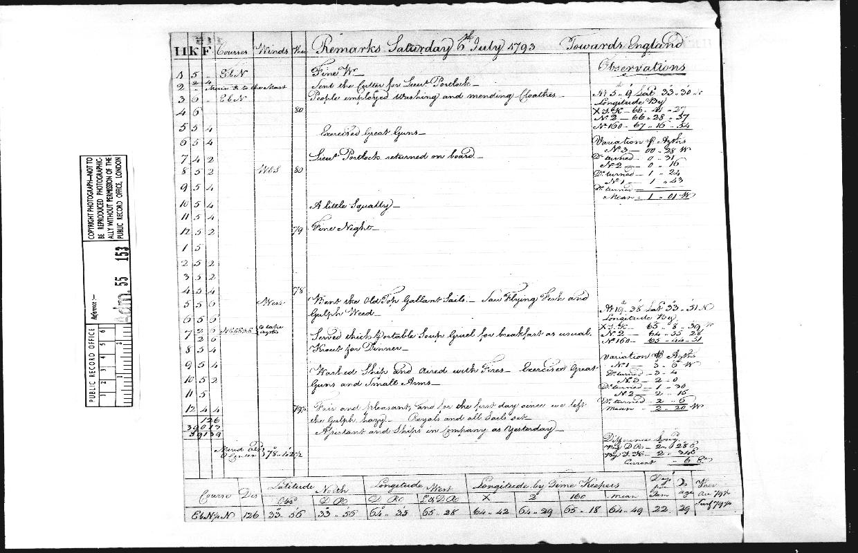 Image of page from logbook http://data.ceda.ac.uk/badc/corral/images/adm55_medium/log153/med_adm55_log153_page240.jpg