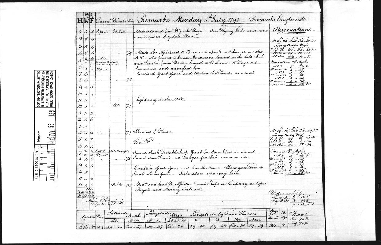 Image of page from logbook http://data.ceda.ac.uk/badc/corral/images/adm55_medium/log153/med_adm55_log153_page242.jpg
