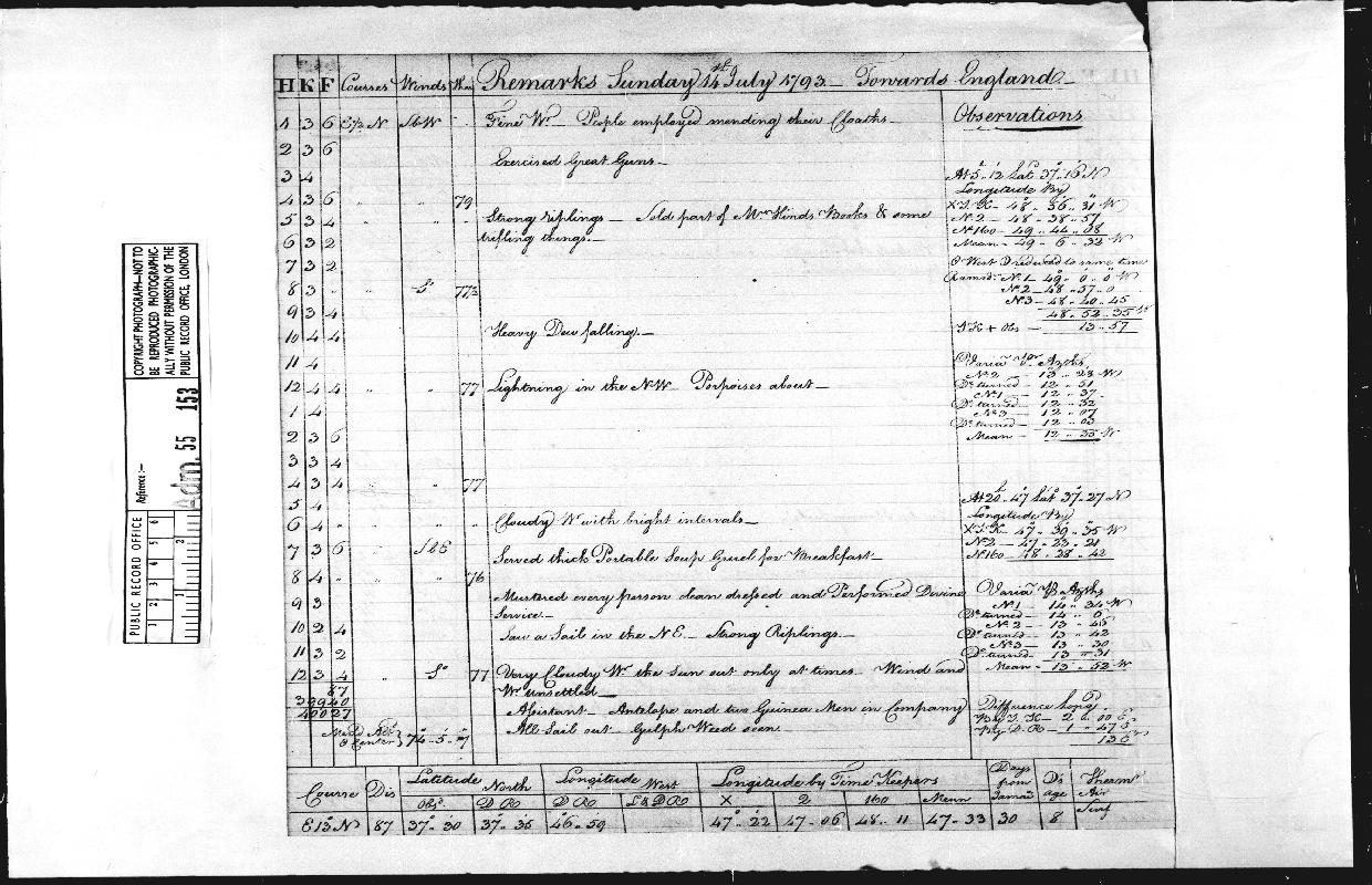 Image of page from logbook http://data.ceda.ac.uk/badc/corral/images/adm55_medium/log153/med_adm55_log153_page248.jpg