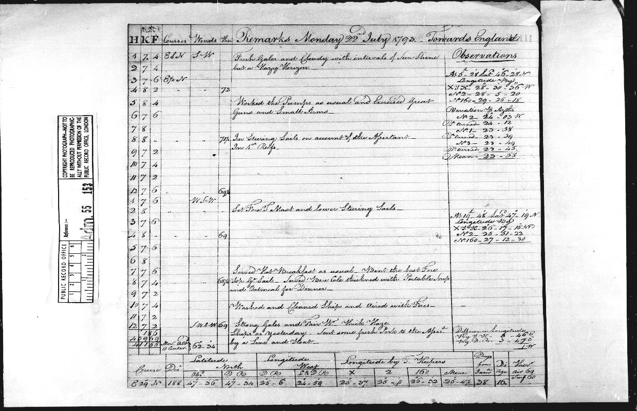 Image of page from logbook http://data.ceda.ac.uk/badc/corral/images/adm55_medium/log153/med_adm55_log153_page256.jpg