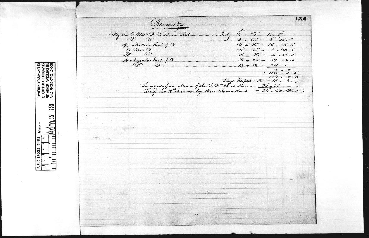 Image of page from logbook http://data.ceda.ac.uk/badc/corral/images/adm55_medium/log153/med_adm55_log153_page257.jpg